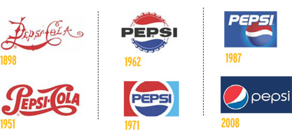 I'd say 1971 is my favourite Pepsi logo.    Pepsi's New Logo: What Went Into the Update - Advertising Age - News
