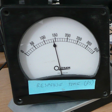 Love this old school analogue meter that Last.fm use to measure response time.    Last.fm – the Blog · Quality Control