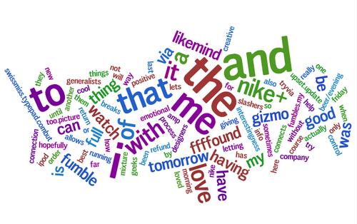 NTKCYLF Wordle