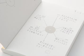 This looks cool.  Plan your day using a clock template.  Stationery p0rn    Muji Chronotebook