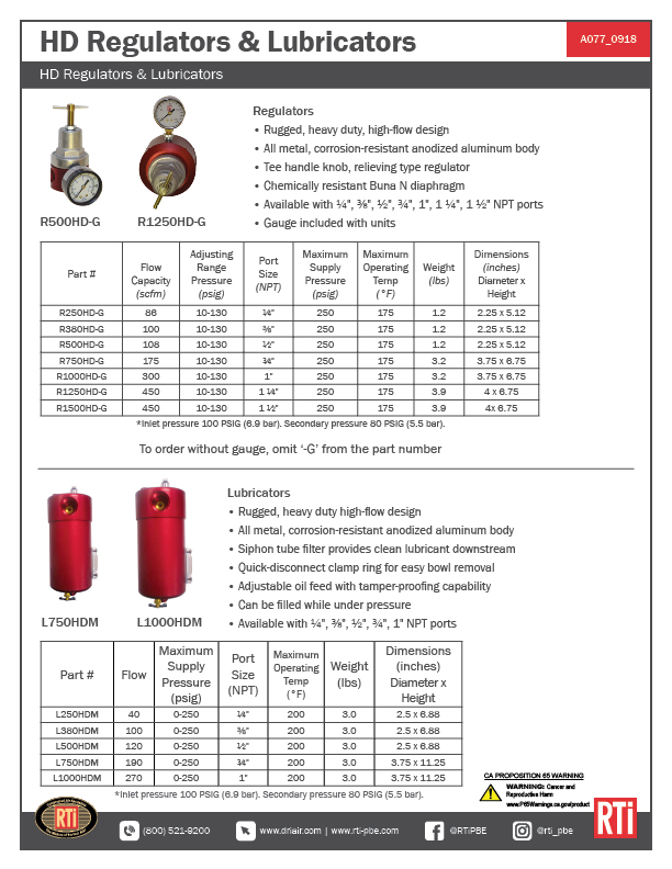A077 HD Regulators & Lubricators