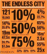 The Endless City      Ricky Burdett & Deyan Sudjic + Library  + BWB  + Amazon  + Publisher