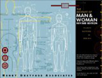 The Measure of Man & Woman: Human Factors in Design  Alvin R. Tilley +Library +BWB +Amazon +Publisher