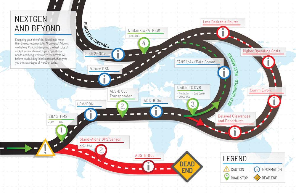 Universal NextGen Map.jpg