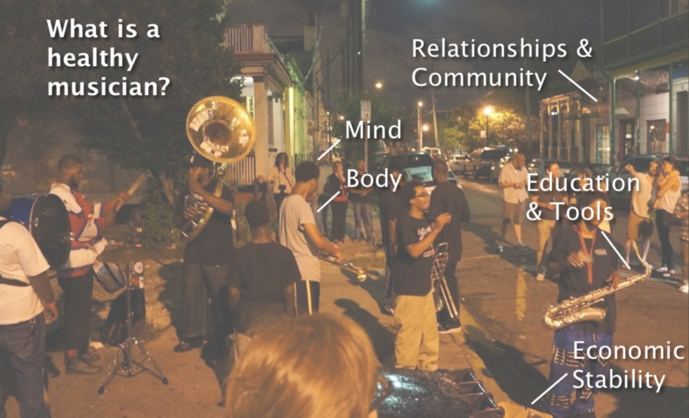 How do we redesign social services for musicians in New Orleans?