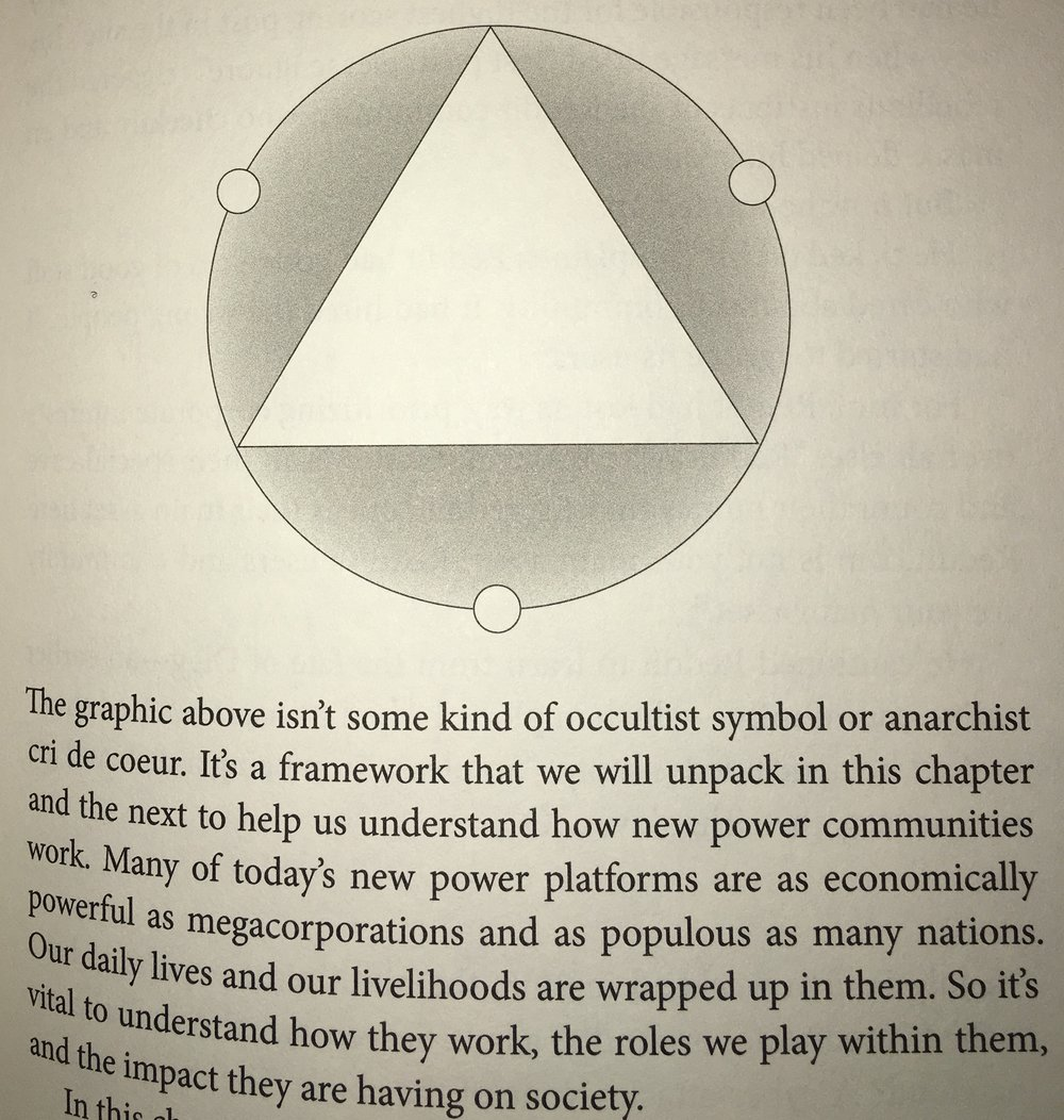 The triangle and the circle from chapter 5 of New Power
