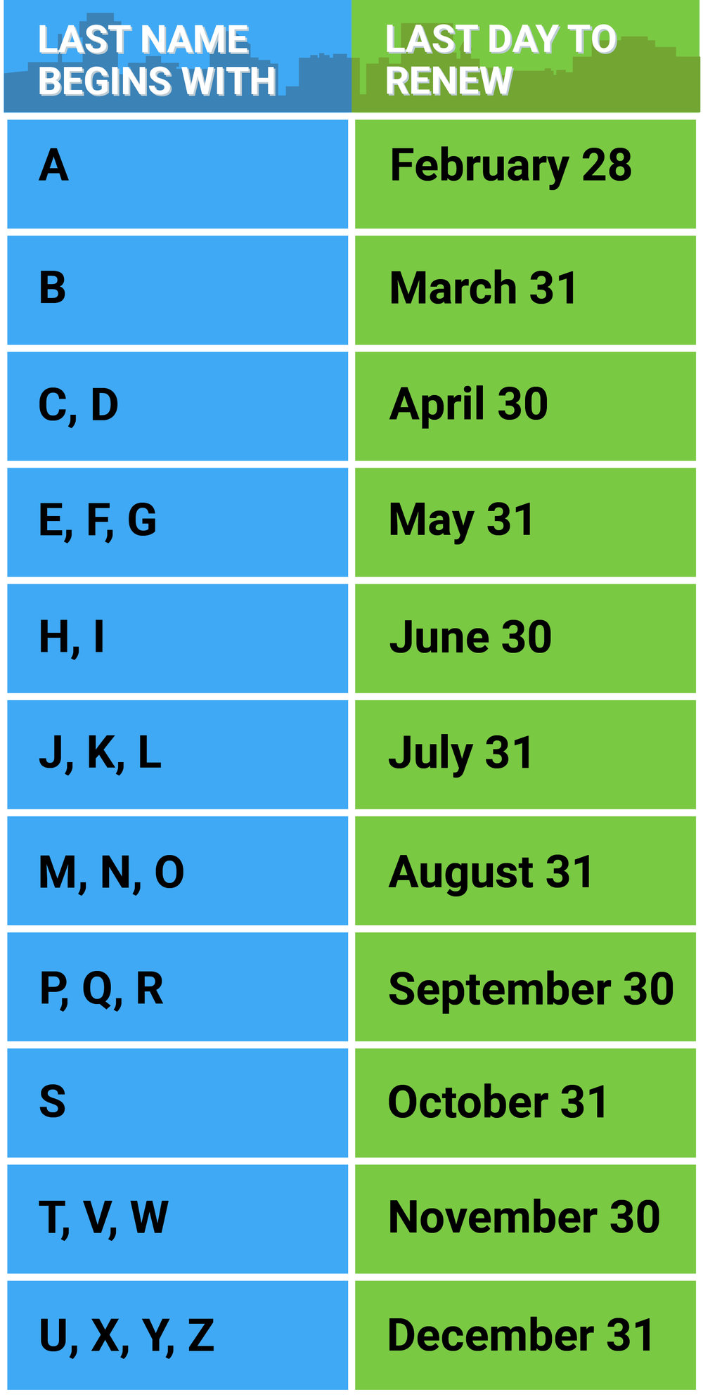 Tag Renewal Schedule.jpg