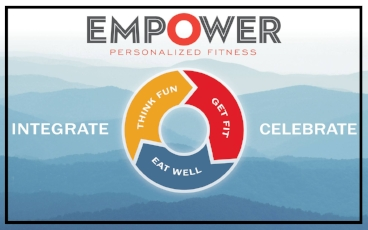 3 Personal Training Sessions from Empower Personalized Fitness