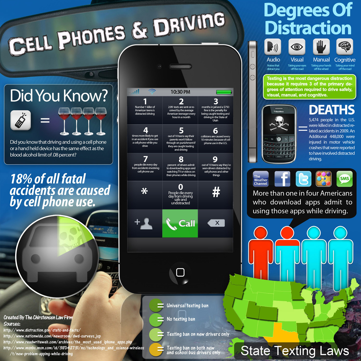 distracted-driving-info-graphic.jpg