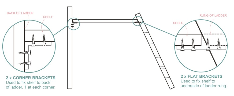 Ladder Brackets.jpg