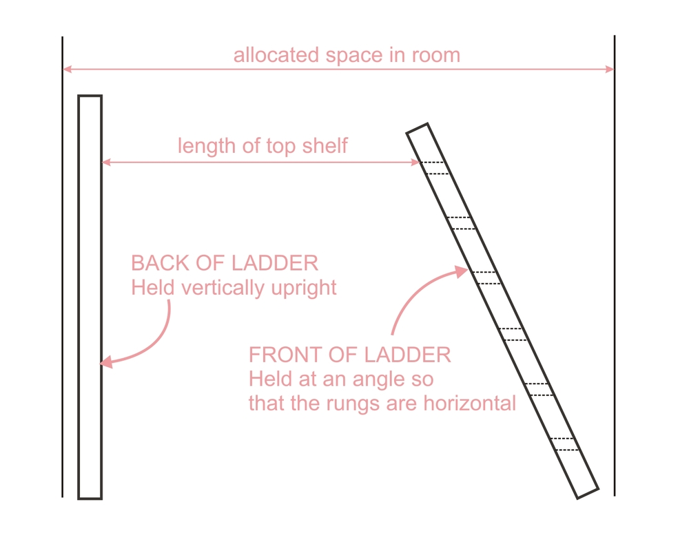 Shladder Measure.jpg