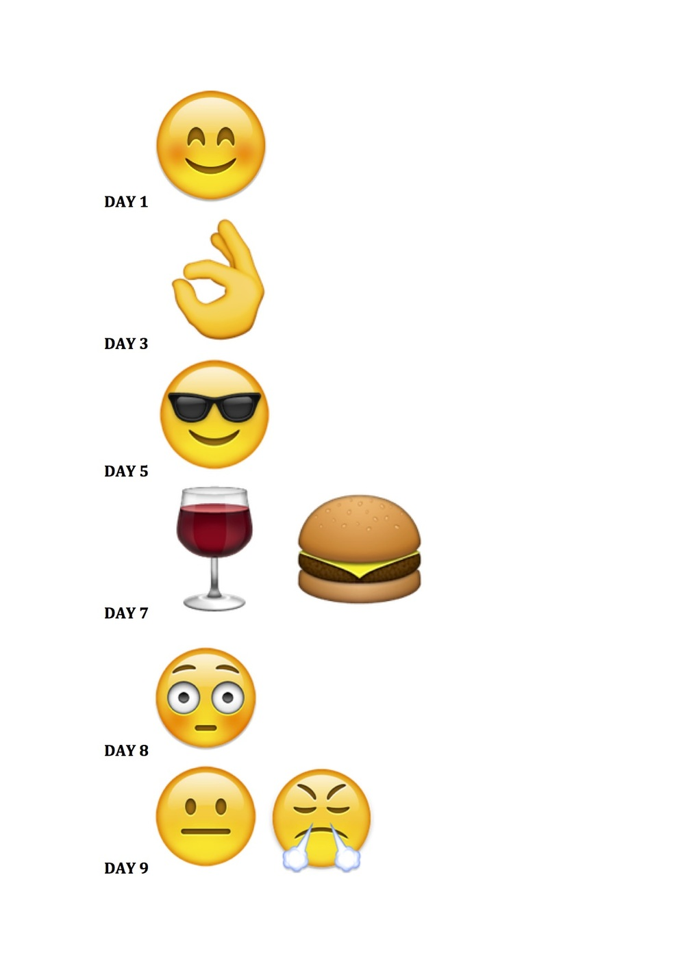 habit change by emojis1.jpg