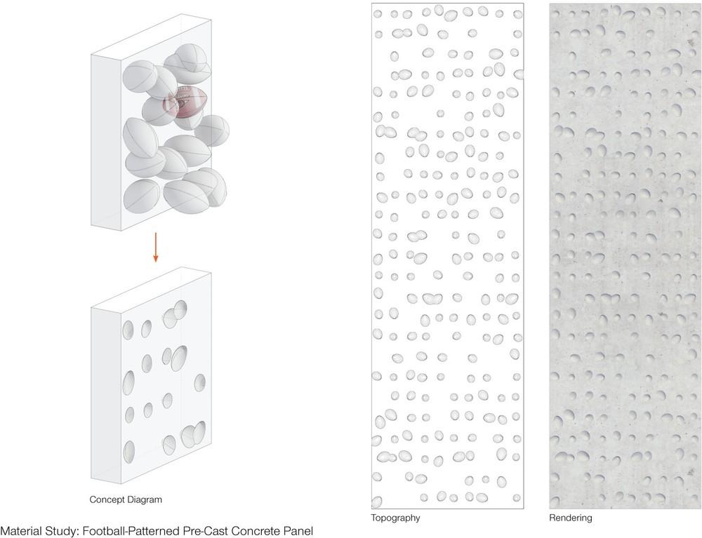 Material Study - Cast Concrete.jpg