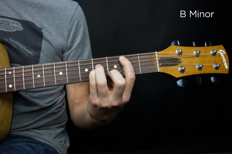 Guitar Barre Chords + Beginners = Hatred of Guitar | The School of ...