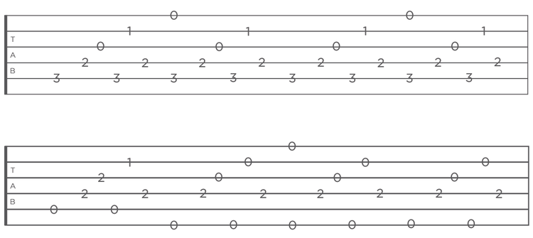 Learn How To Read Guitar Tabs And What They Are Good For The