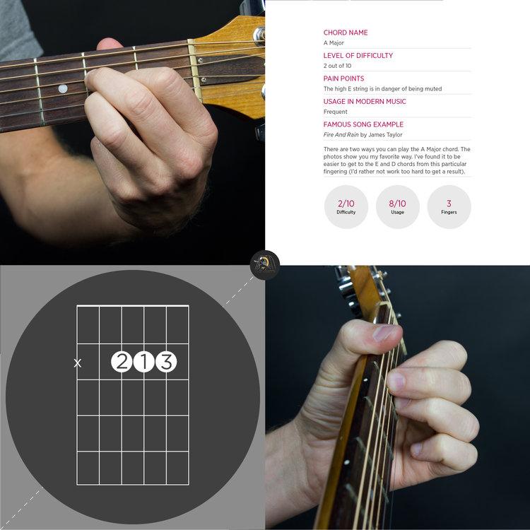A Chord Guitar | The School of Feedback Guitar