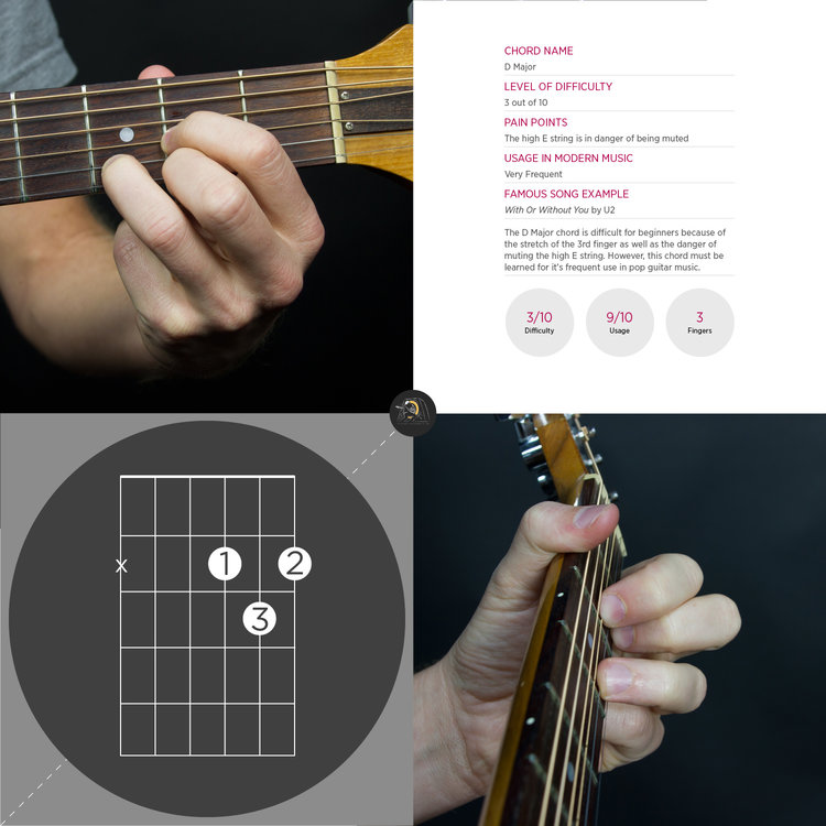 Guitar Chords Of With Or Without You Image collections - basic ...