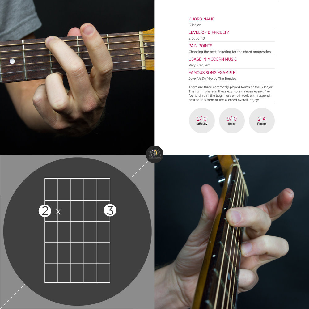 G Chord Guitar