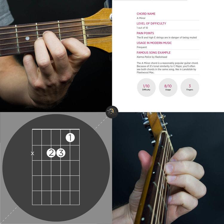A Minor Chord Guitar | The School of Feedback Guitar