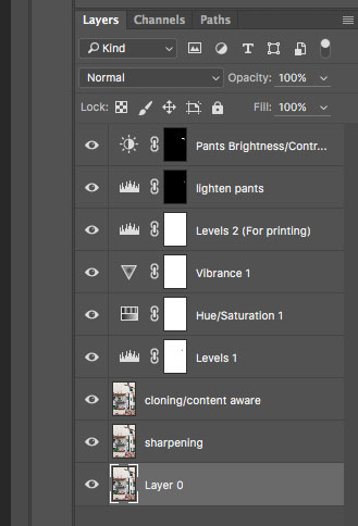 Photoshop Layers.