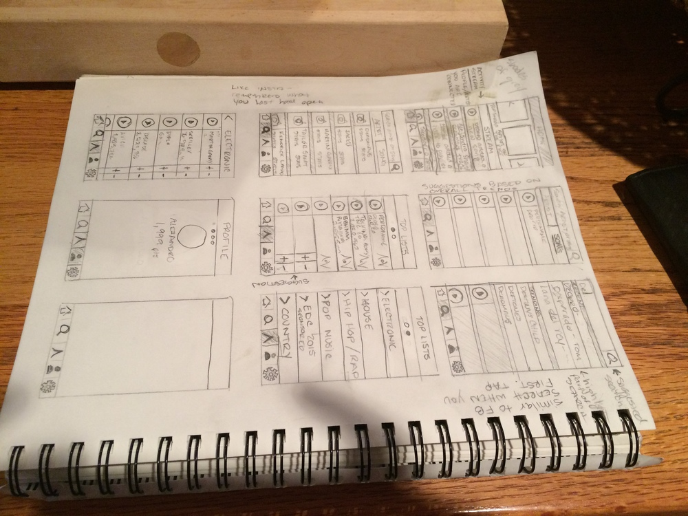 Sketching wireframes for iOS