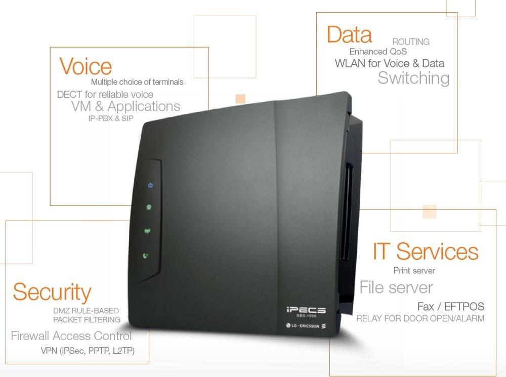 iPECS-SBG-1000
