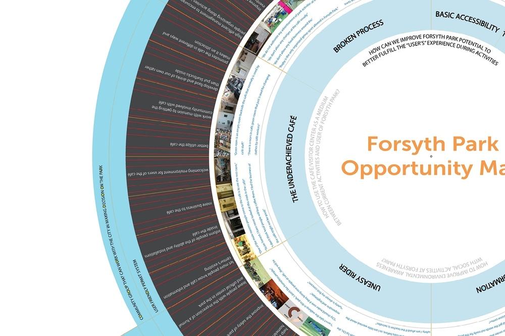 opportunitymap - Copy.jpg