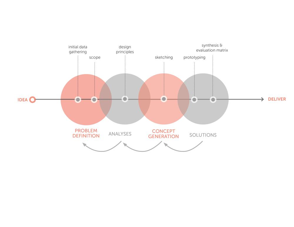 productdesign3.jpg