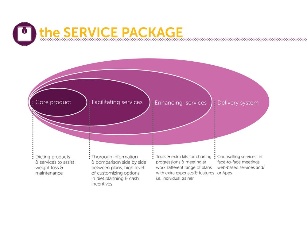 servicepackage.jpg