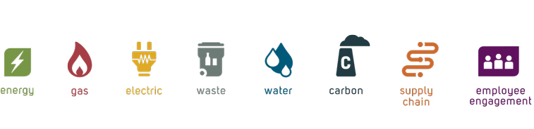 ecova_resource_icons.jpg