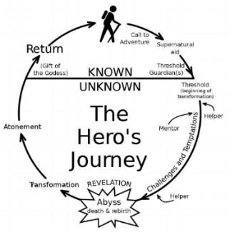 the-heros-journey1.jpg