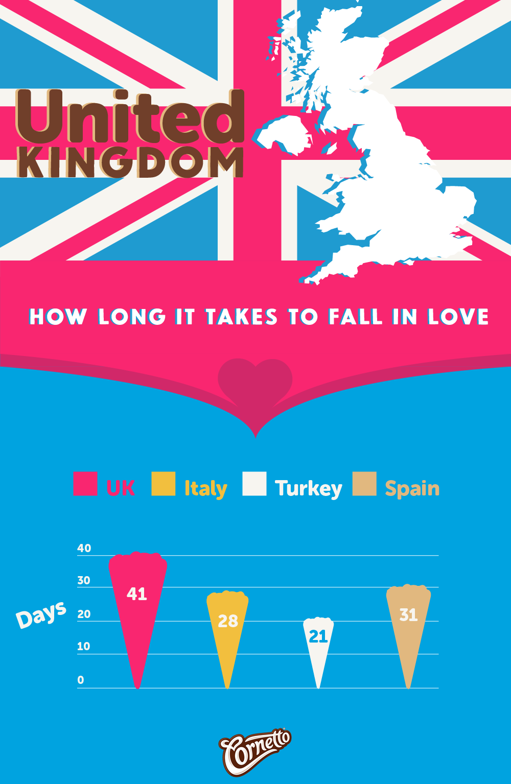 UK How Long to Fall in Love (New Identity).png
