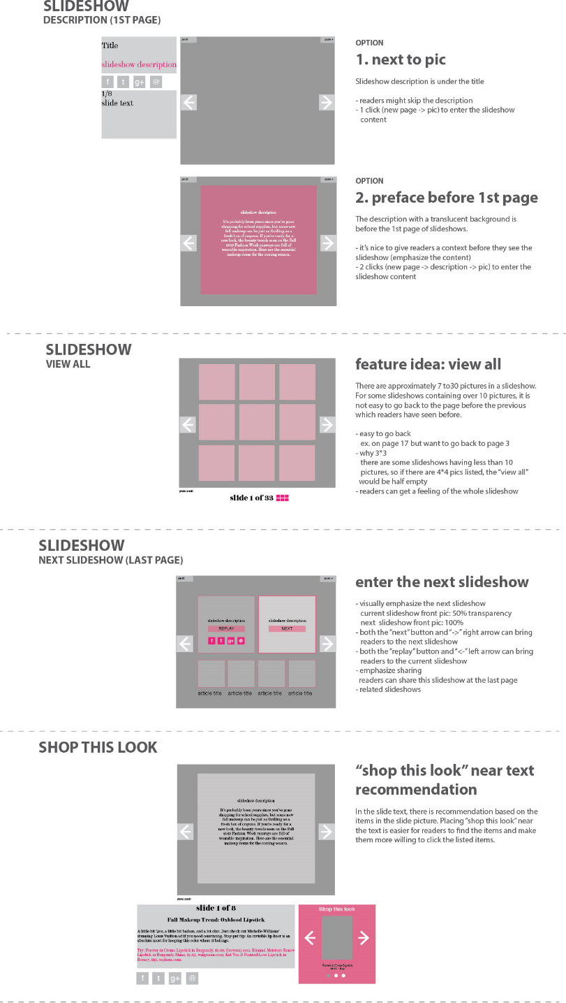 Lipstick_slideshow_wireframe_note_0906.jpg