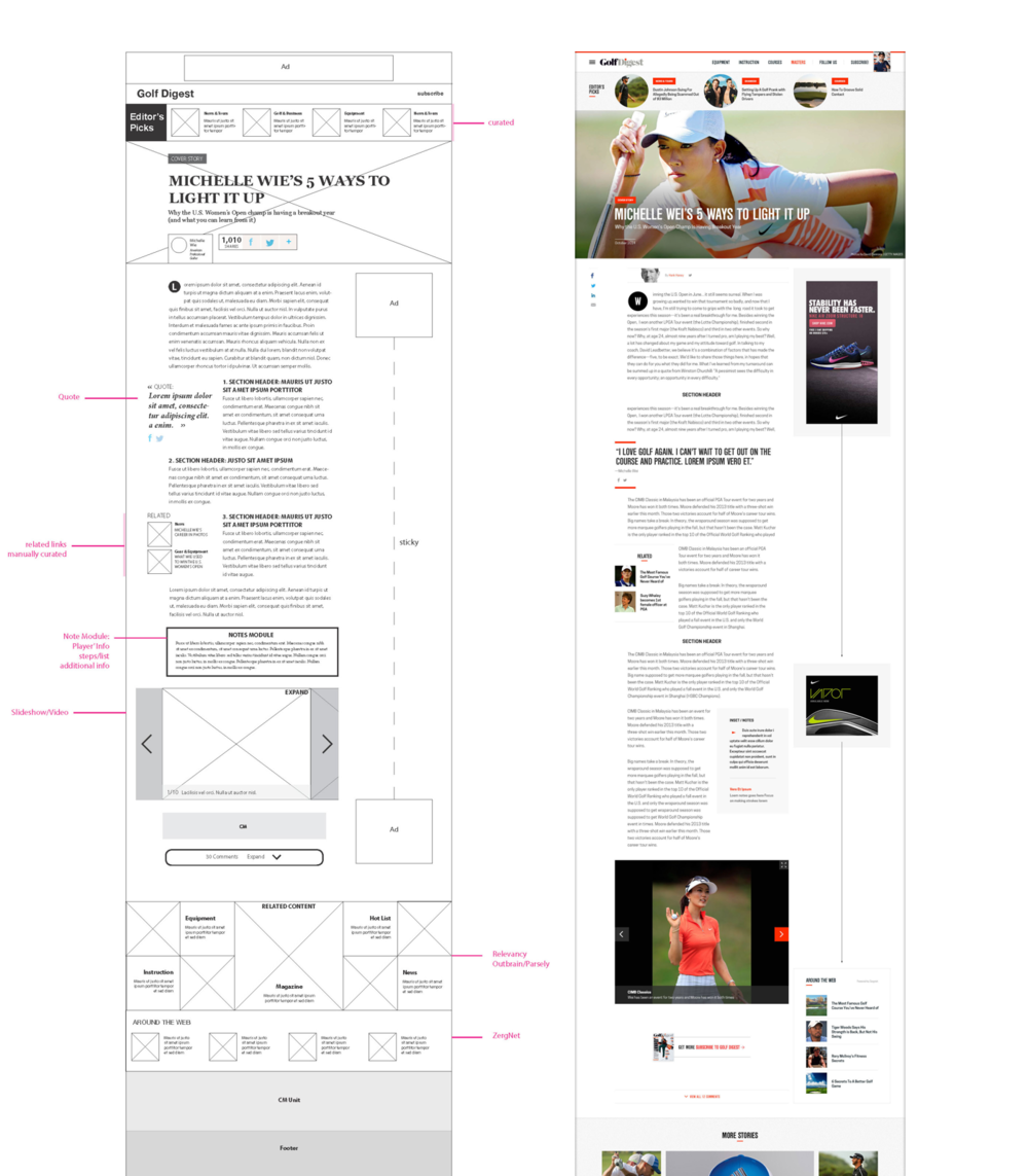 Article Template UX