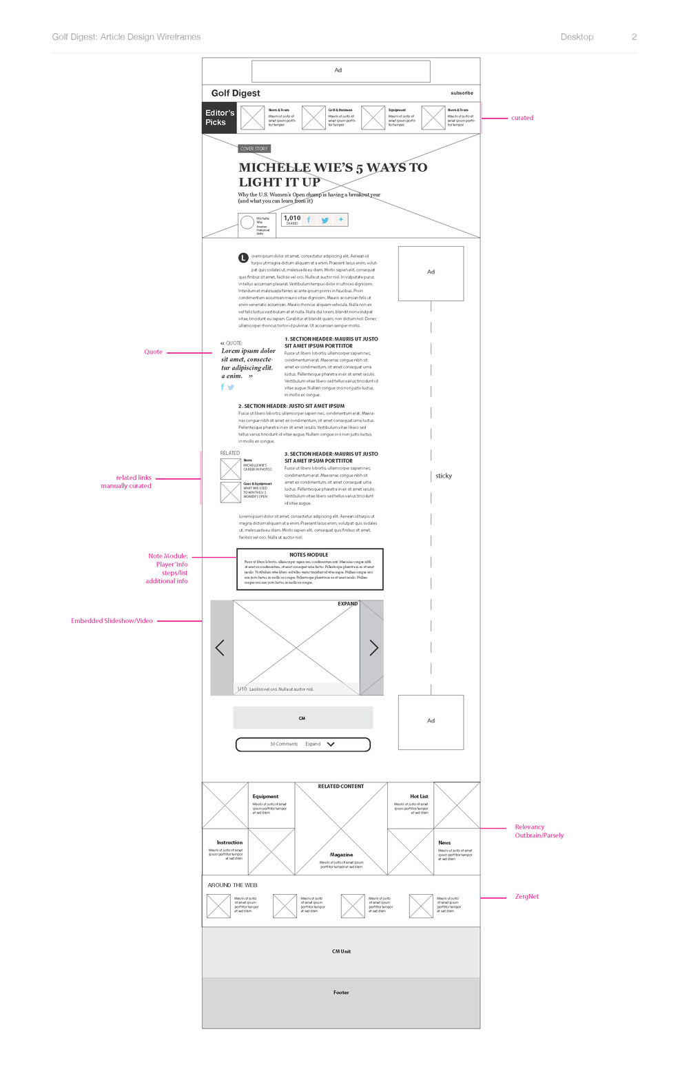GD_Article_Wireframes_v2_Page_2.jpg