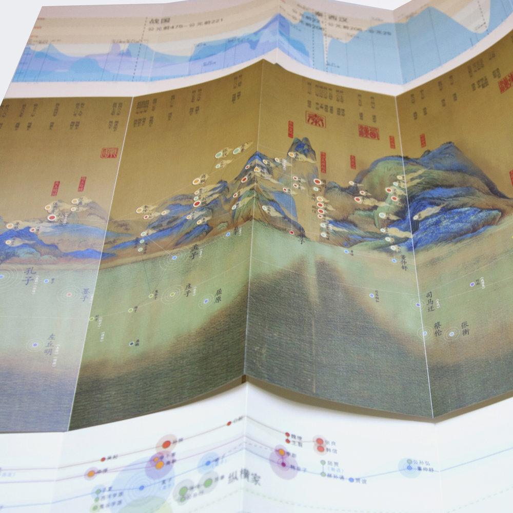 Chinese History Infographic_3.jpg