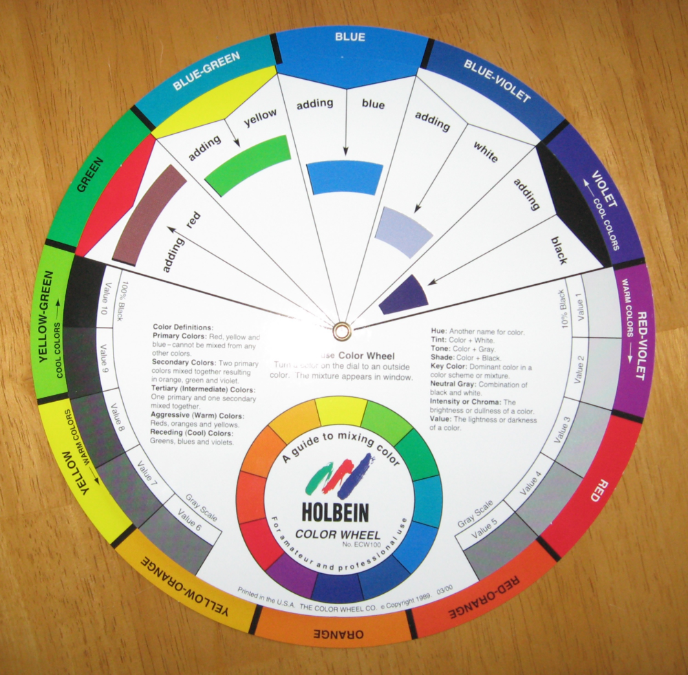 Holbein Colour Wheel