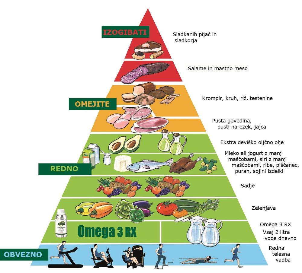 SLO piramida.jpg