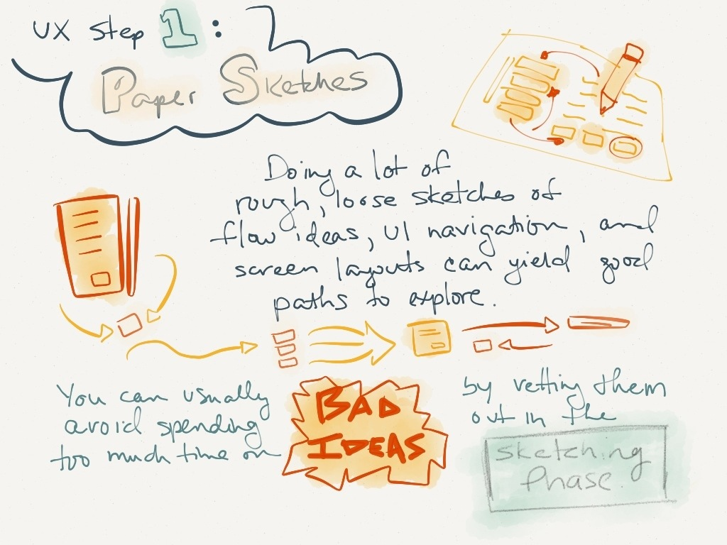 UX slide 2: paper sketches