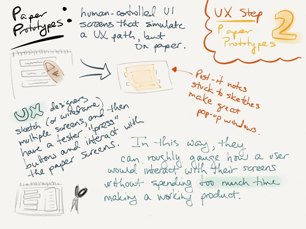UX slide 3: paper prototyping