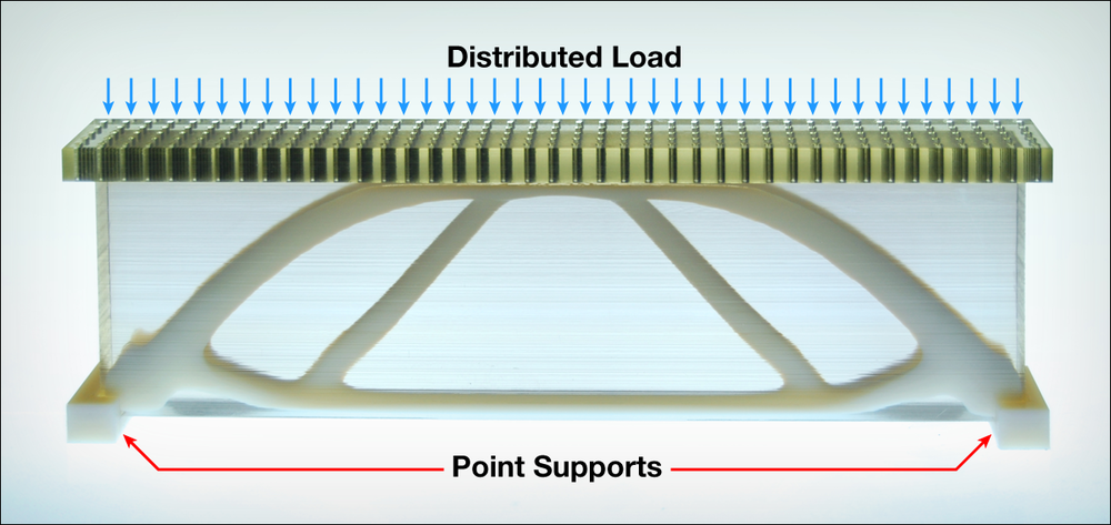 Figure 7: A 3d printed diagram showing the distributed load on top and the two supports on either end plus the optimal shape of the reinforced region.