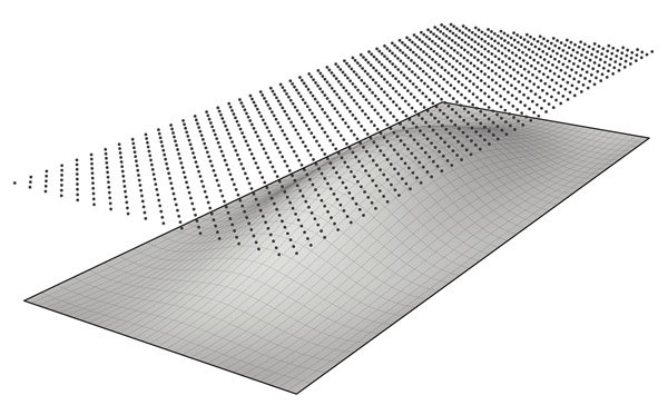 "Step 2: The first part of the definition creates a staggered point grid based on a variable offset distance (inches) which is parametrically driven by an integer slider labeled ""point spacing"". It is important that the point grid is created above the surface (z-axis). Click image for more detail."