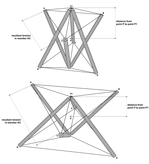 ADAPTIVE TENSEGRITY — LIFT architects