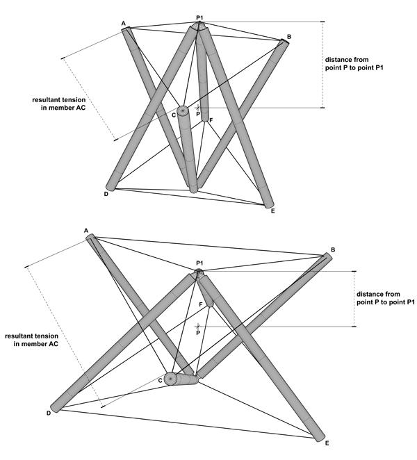 ADAPTIVE TENSEGRITY — LIFT architects