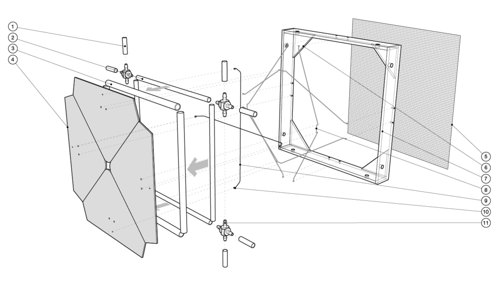 An exploded axon drawing of the four-leaf prototype.  Key: 1) rigid connector tubes, 2) inner tubes, 3) outer tubes, 4) panels, 5) wire mesh screen, 6) gusset plates, 7) frame, 8) elastic cords tied between panels and outer frame, 9) Shape Memory Alloy wires,  10) barrel crimp, 11) four-way connectors.