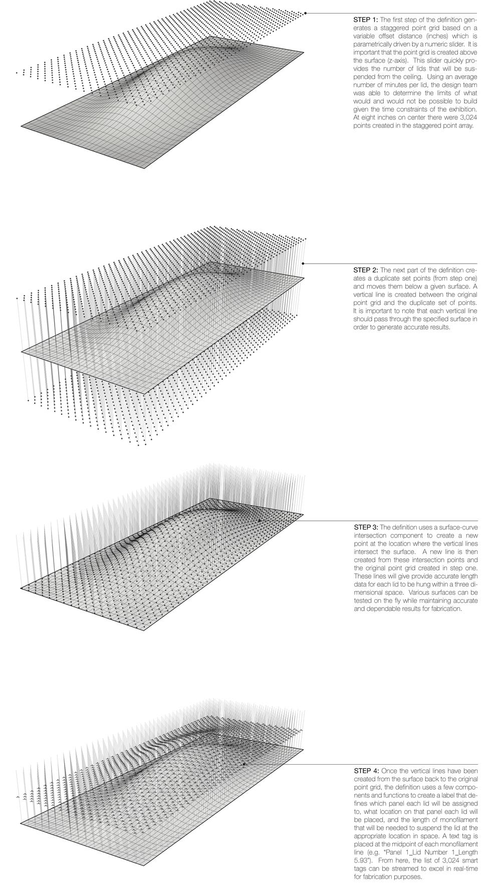Parametric_Process_1.jpg