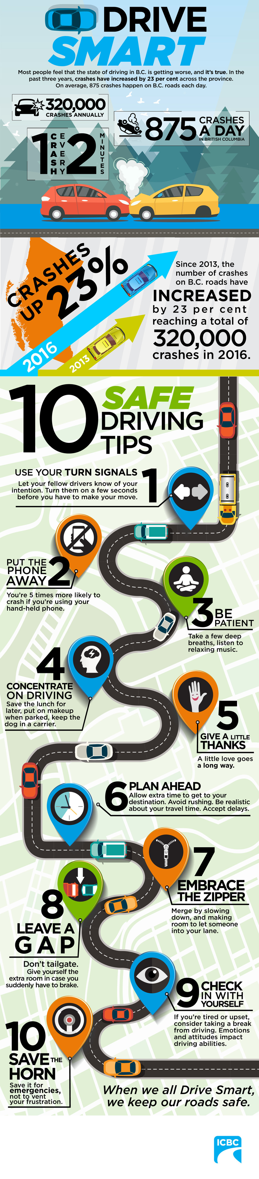 ICBC Drive Smart Infographic