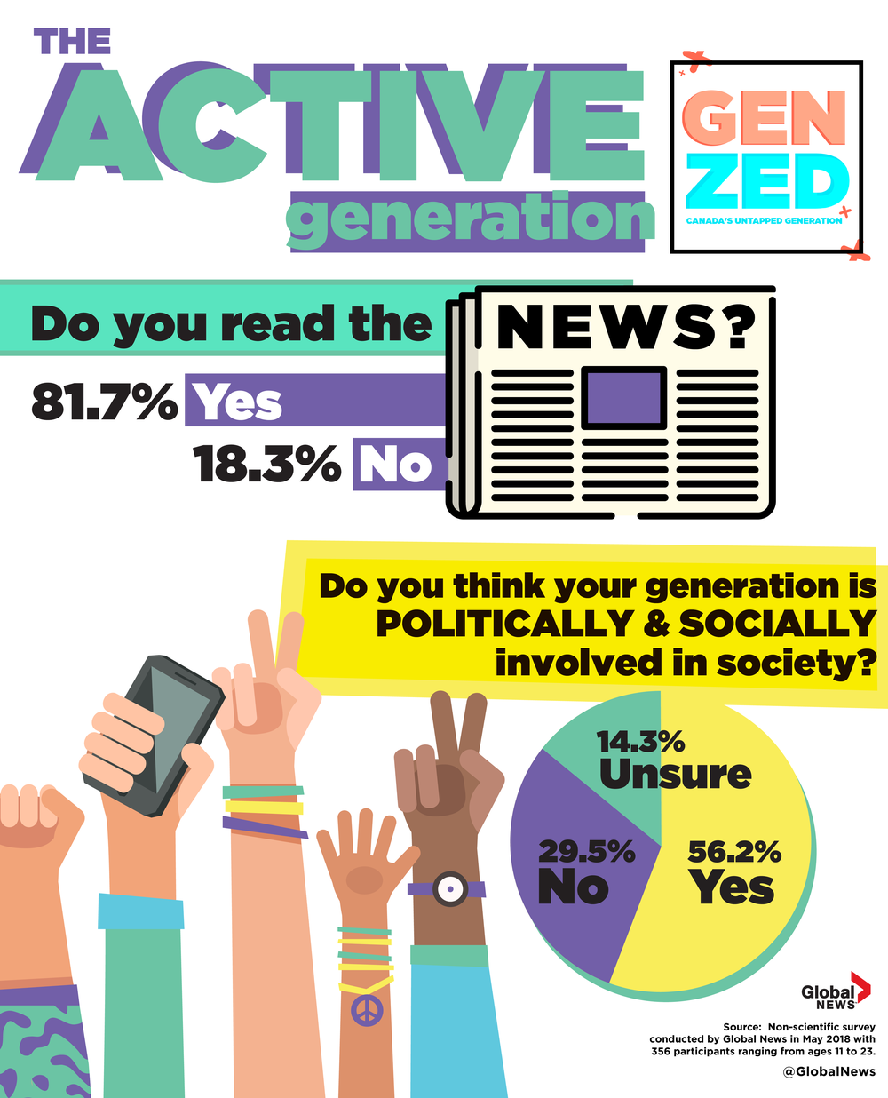 Gen Zed Active Generation-01.png