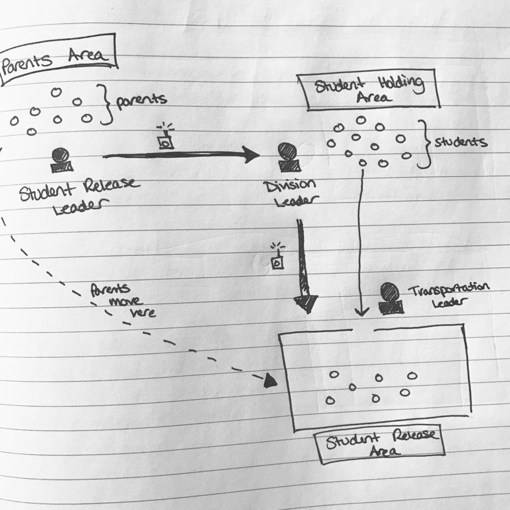 Analog to Digital.png