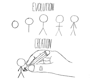 2824150787_evolution_vs_creation1_xlarge.png